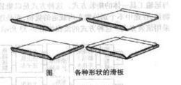 各种形状的滑板
