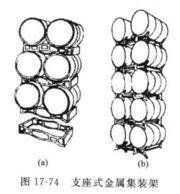 支座式金属集装架